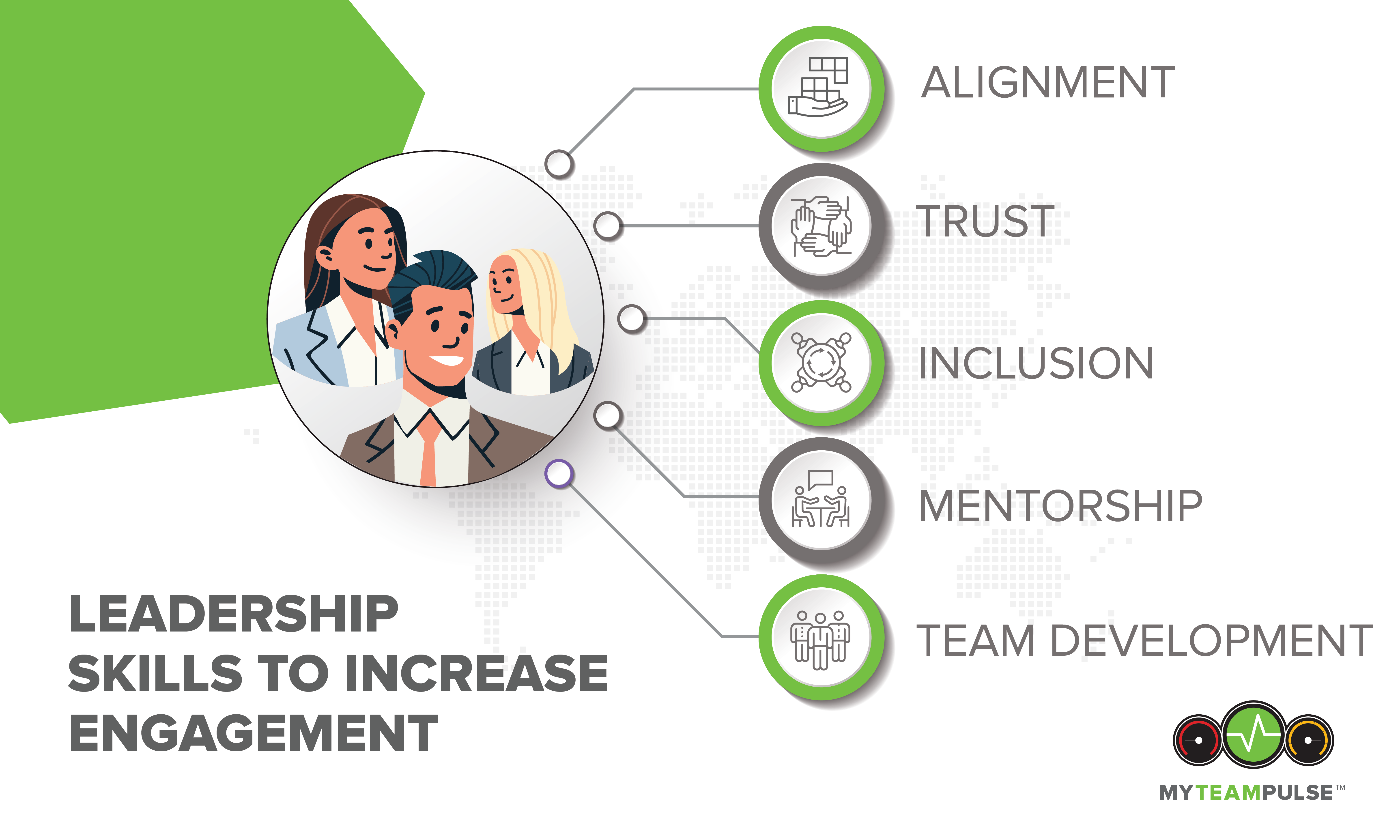 5 Skills for increasing employee engagement