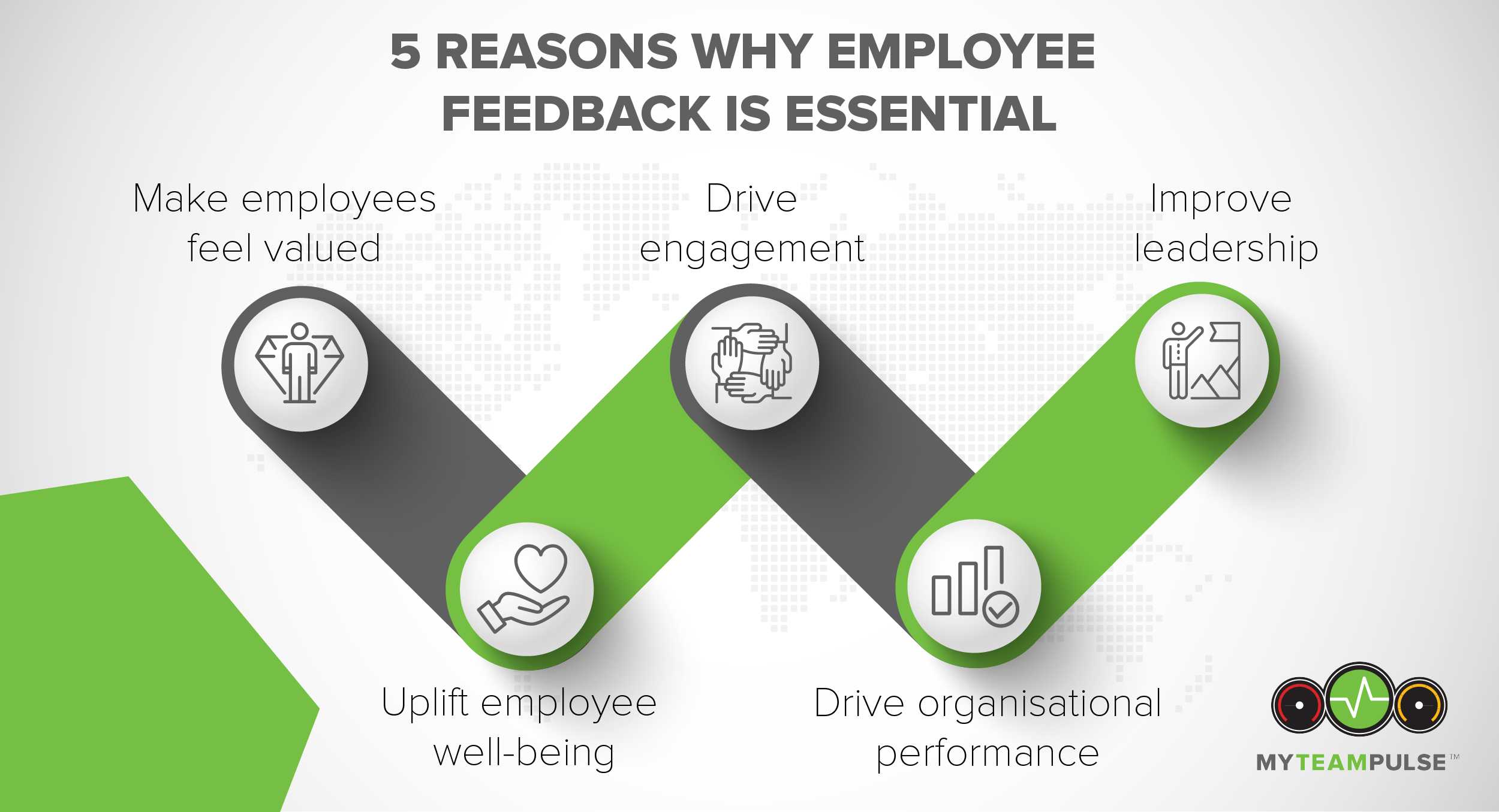 Employee feedback is essential